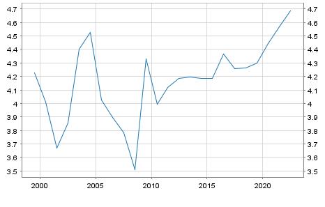 Forex pro indices futures