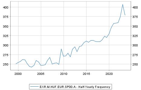 Forex heatmap (aktuális árfolyamok)