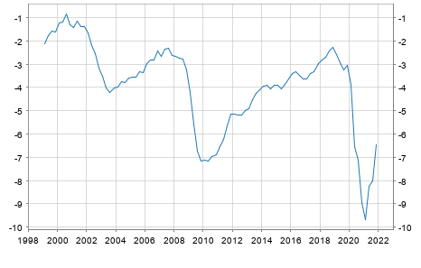 Debt or surplus France in Mio. Euro
